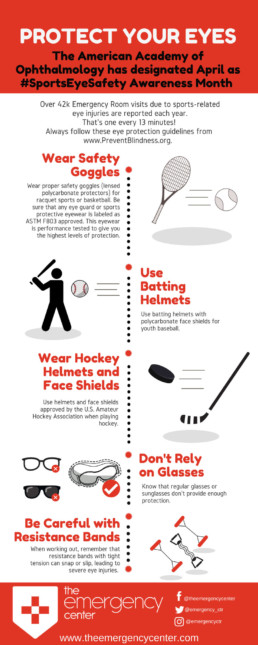 Sports Eye Safety