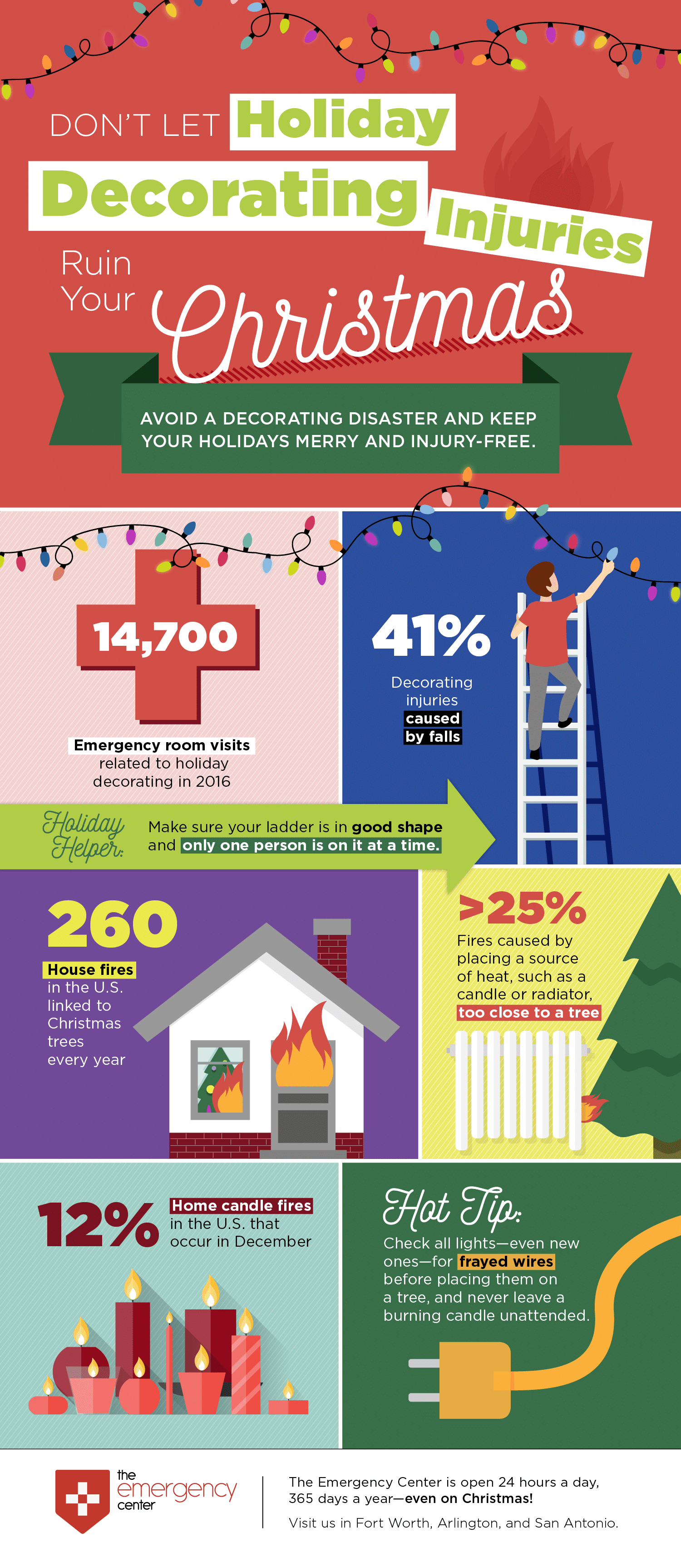 Holiday Decorating Injuries | The Emergency Center